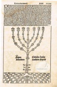 אתר ארץ ישראל, EretzIsrael.co.il, אוסף גמליאל, מפות עתיקים, ספרים עתיקים, מפה עתיקה, מנורת בית המקדש, המנורה,